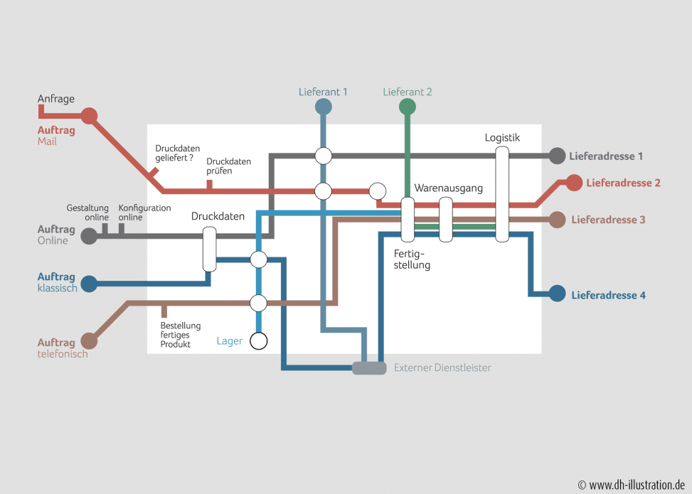Grafik Ubahnplan